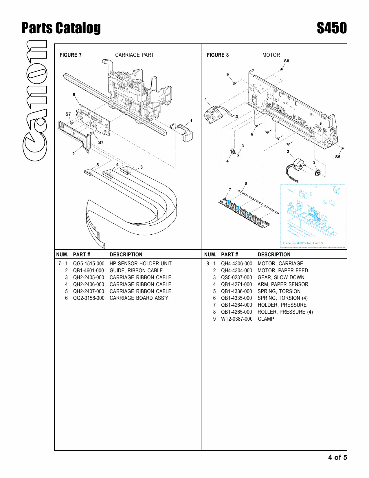 Canon PIXUS S450 Parts Catalog Manual-5